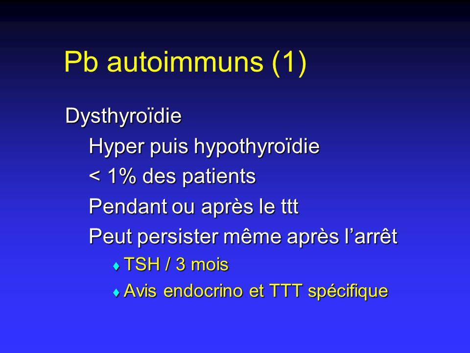 Pb autoimmuns (1) Dysthyroïdie Hyper puis hypothyroïdie < 1% des patients Pendant ou après le ttt Peut persister même après larrêt TSH / 3 mois TSH /