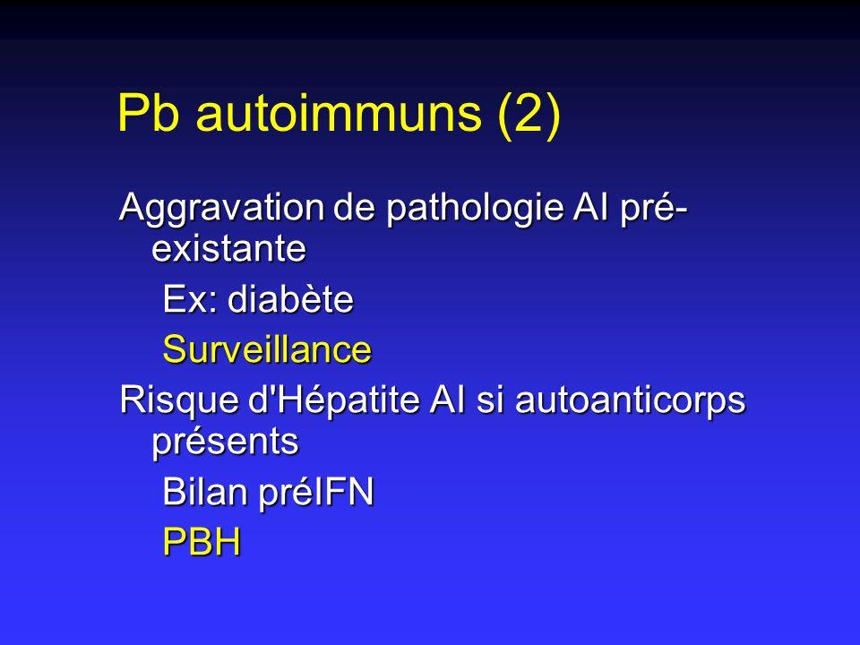 Pb autoimmuns (2) Aggravation de pathologie AI pré- existante Ex: diabète Surveillance Risque d'Hépatite AI si autoanticorps présents Bilan préIFN PBH