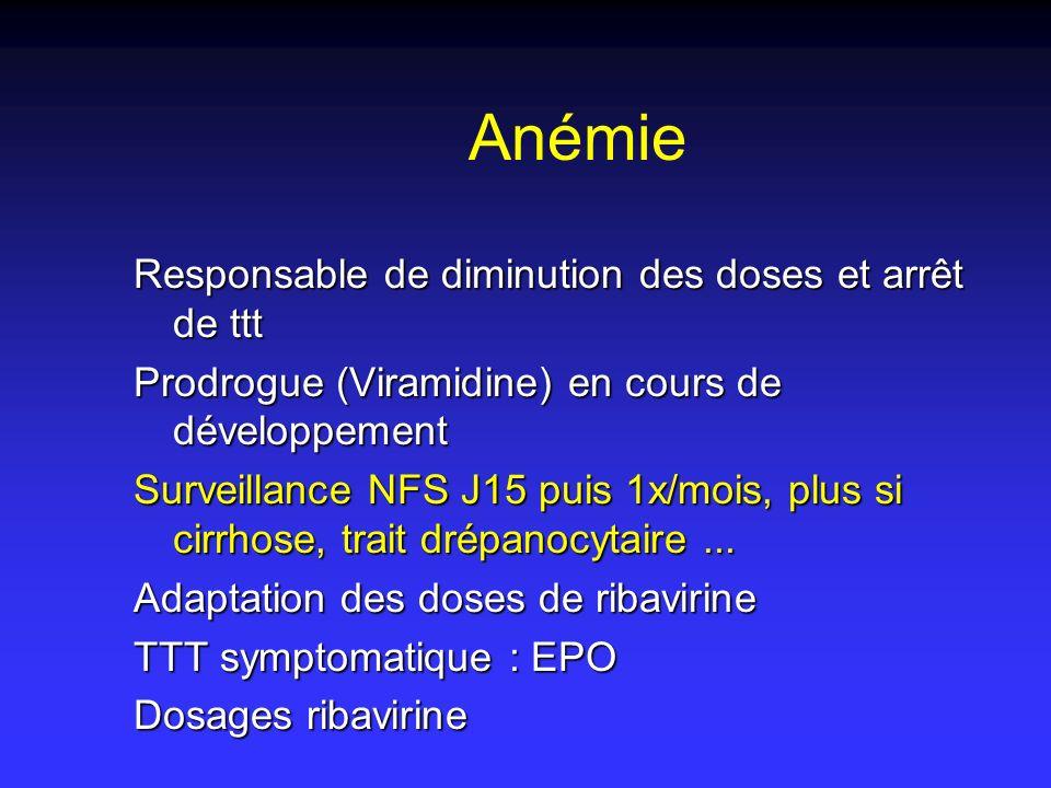Anémie Responsable de diminution des doses et arrêt de ttt Prodrogue (Viramidine) en cours de développement Surveillance NFS J15 puis 1x/mois, plus si
