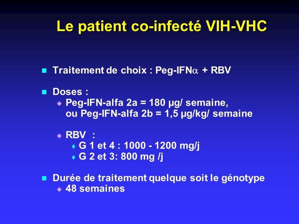 Traitement de choix : Peg-IFN + RBV Doses : Peg-IFN-alfa 2a = 180 µg/ semaine, ou Peg-IFN-alfa 2b = 1,5 µg/kg/ semaine RBV : G 1 et 4 : 1000 - 1200 mg