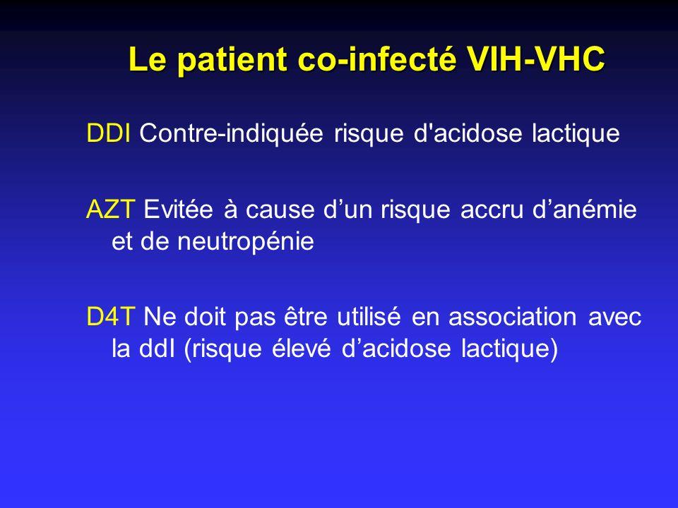 DDI Contre-indiquée risque d'acidose lactique AZT Evitée à cause dun risque accru danémie et de neutropénie D4T Ne doit pas être utilisé en associatio