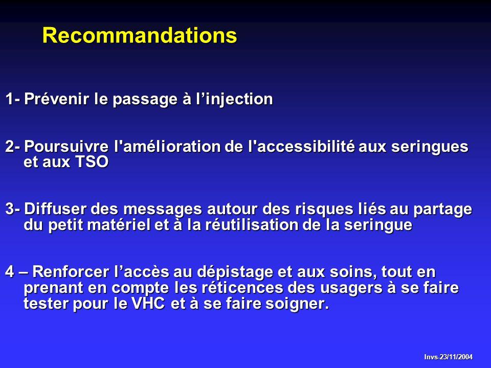Recommandations 1- Prévenir le passage à linjection 2- Poursuivre l'amélioration de l'accessibilité aux seringues et aux TSO 3- Diffuser des messages