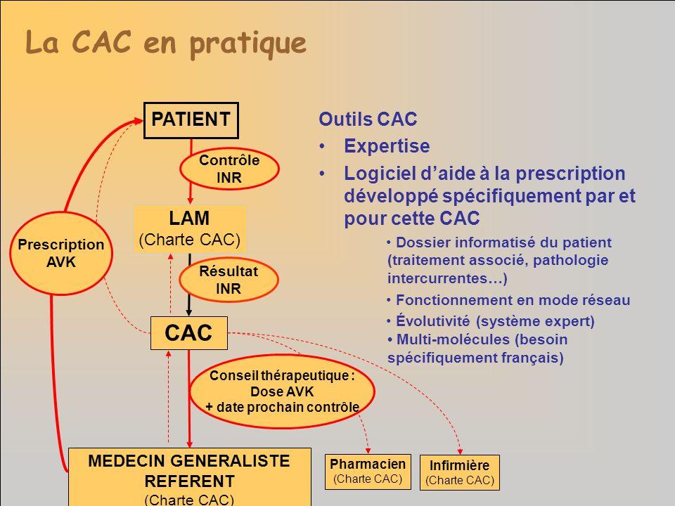 La CAC en pratique Outils CAC Expertise Logiciel daide à la prescription développé spécifiquement par et pour cette CAC Dossier informatisé du patient