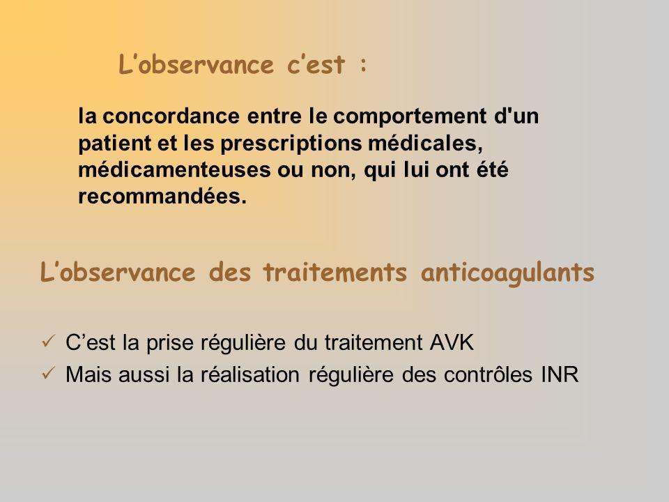 Lobservance cest : Cest la prise régulière du traitement AVK Mais aussi la réalisation régulière des contrôles INR la concordance entre le comportemen