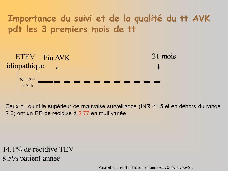 Importance du suivi et de la qualité du tt AVK pdt les 3 premiers mois de tt Palareti G. et al J Thromb Haemost. 2005: 3:955-61. N= 297 170 h ETEV idi