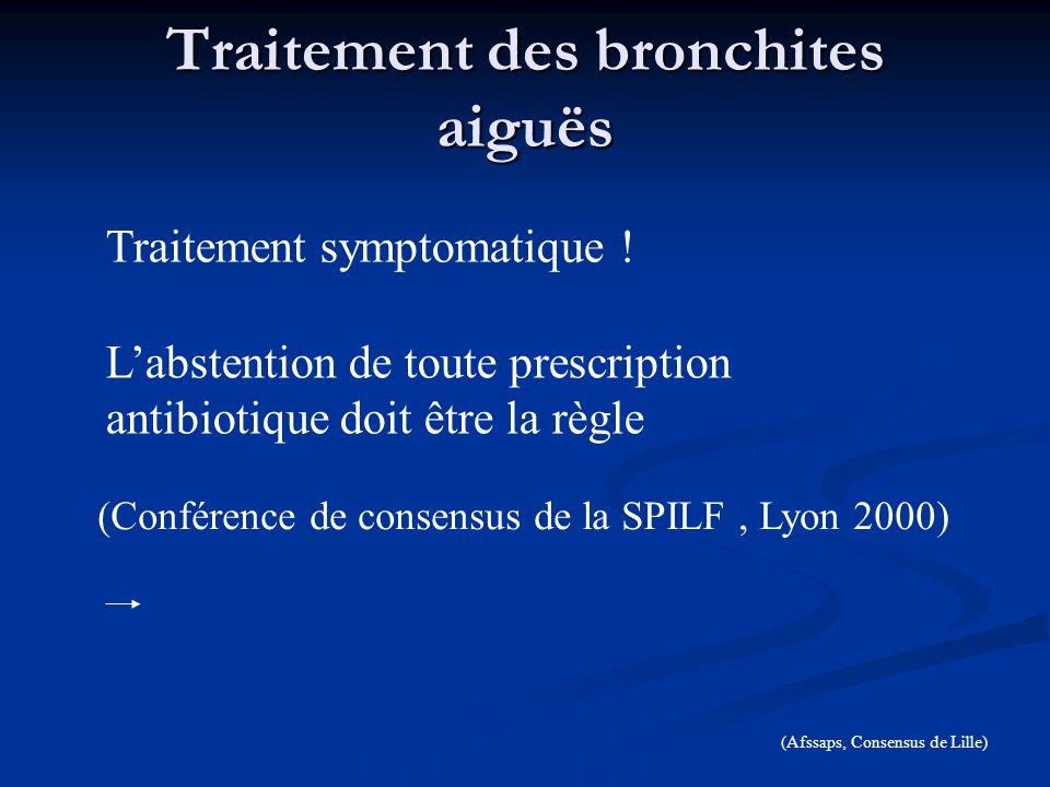 Traitement des bronchites aiguës Traitement symptomatique ! Labstention de toute prescription antibiotique doit être la règle (Conférence de consensus