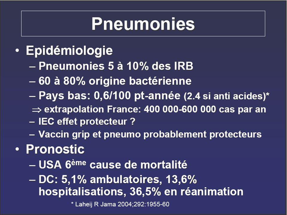 PNEUMONIE Epidemiologie -Pneumonies 5 à 10% des IRB -60 a 80 % dorigine bactérienne -400 a 600 000 cas par an en France -Vaccin contre la grippe et le