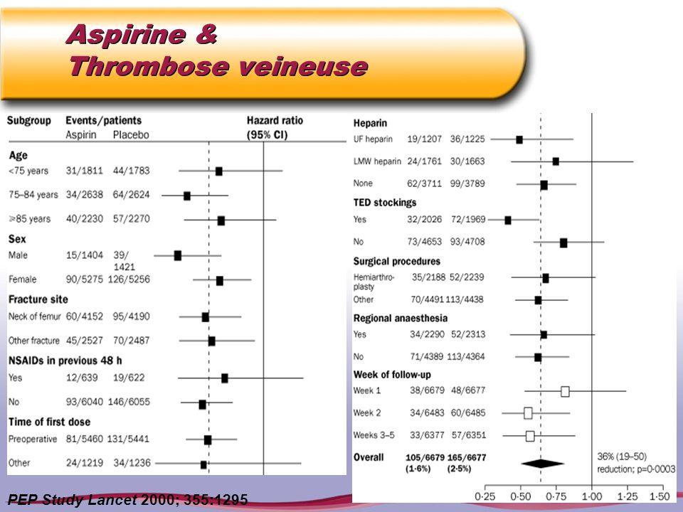 Aspirine & Thrombose veineuse PEP Study Lancet 2000; 355:1295