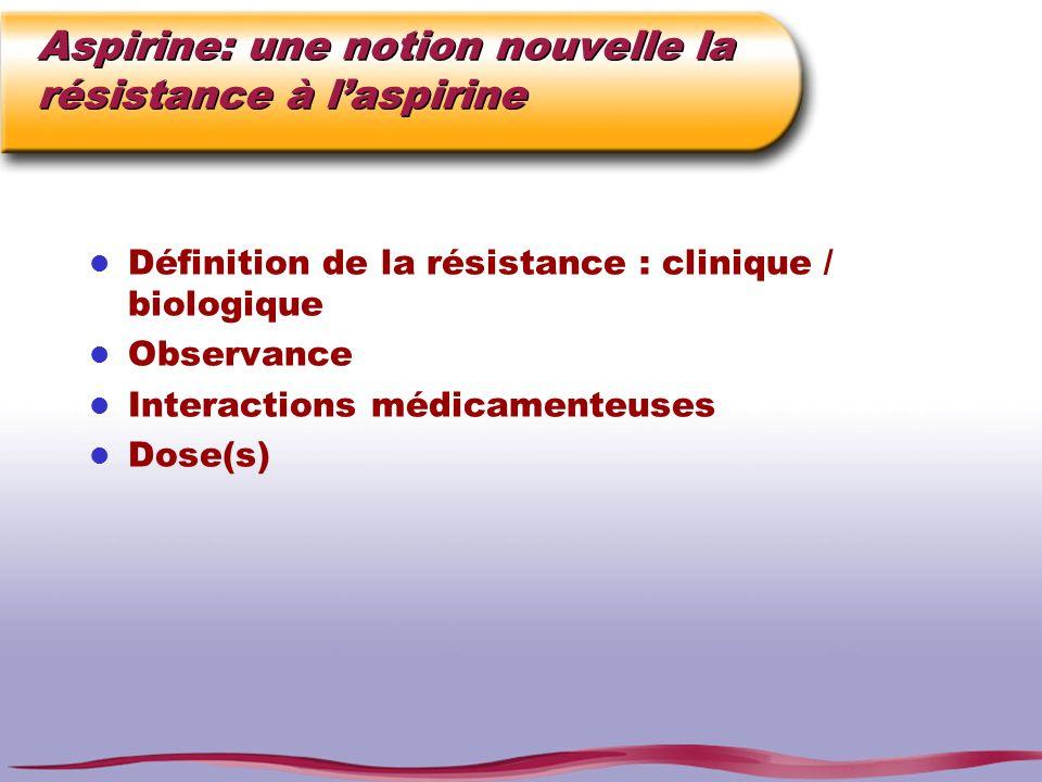 Aspirine: une notion nouvelle la résistance à laspirine l Définition de la résistance : clinique / biologique l Observance l Interactions médicamenteu