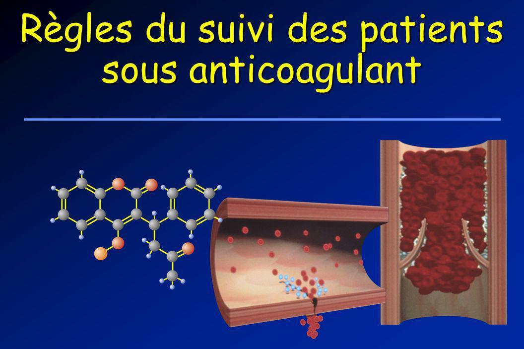 En pratique:recherche de contre-indications Grossesse + allaitement Hypersensibilité connue au produit ou à sa famille (dérivés coumariniques ou de l indanedione) ou à l un des excipients Insuffisance hépatique sévère En association avec : acide acétylsalicylique >=3g/j miconazole (voie générale ou gel buccal) millepertuis (plante utilisée en phytothérapie) phénylbutazone par voie générale
