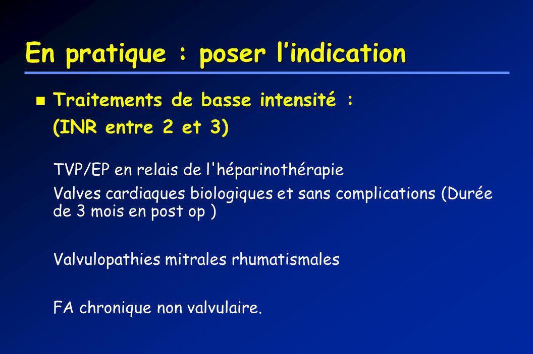 En pratique : poser lindication Traitements de basse intensité : (INR entre 2 et 3) TVP/EP en relais de l'héparinothérapie Valves cardiaques biologiqu