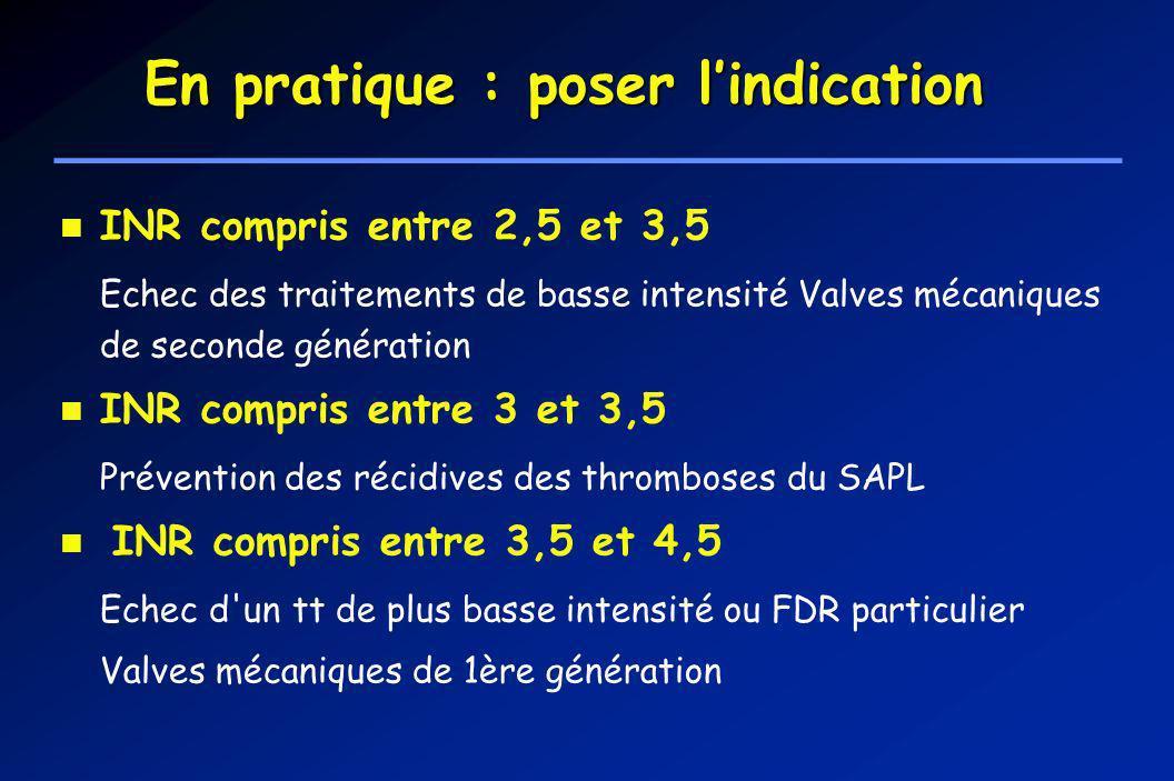 INR compris entre 2,5 et 3,5 Echec des traitements de basse intensité Valves mécaniques de seconde génération INR compris entre 3 et 3,5 Prévention de
