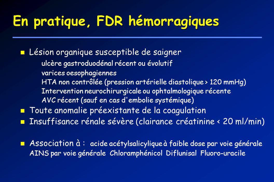 En pratique, FDR hémorragiques Lésion organique susceptible de saigner ulcère gastroduodénal récent ou évolutif varices oesophagiennes HTA non contrôl