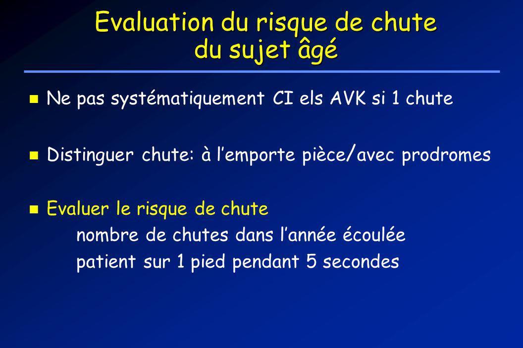 Evaluation du risque de chute du sujet âgé Ne pas systématiquement CI els AVK si 1 chute Distinguer chute: à lemporte pièce / avec prodromes Evaluer l