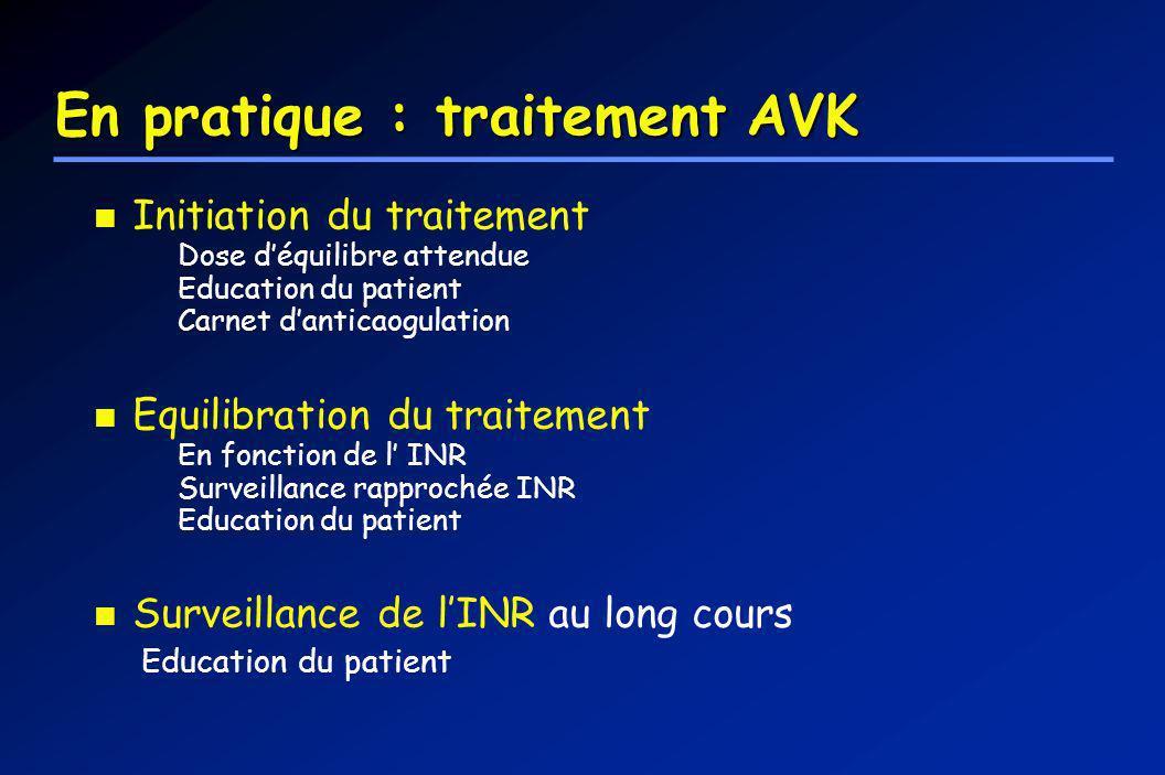 En pratique : traitement AVK Initiation du traitement Dose déquilibre attendue Education du patient Carnet danticaogulation Equilibration du traitemen
