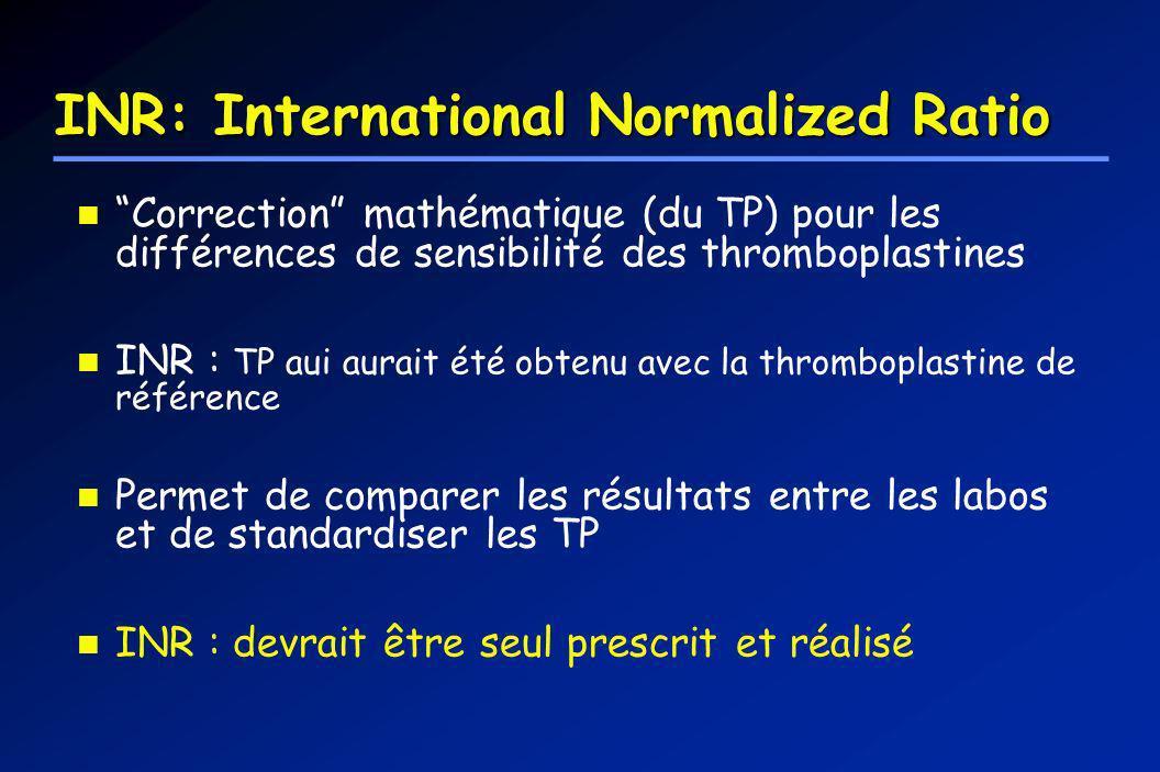 INR: International Normalized Ratio Correction mathématique (du TP) pour les différences de sensibilité des thromboplastines INR : TP aui aurait été o