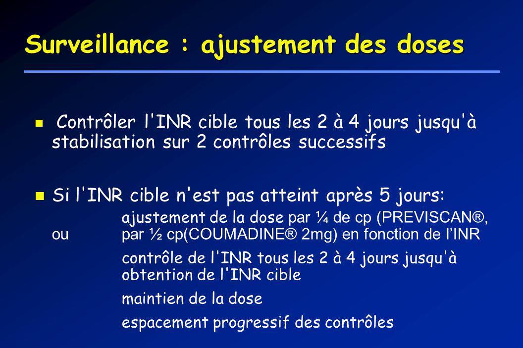 Surveillance : ajustement des doses Contrôler l'INR cible tous les 2 à 4 jours jusqu'à stabilisation sur 2 contrôles successifs Si l'INR cible n'est p