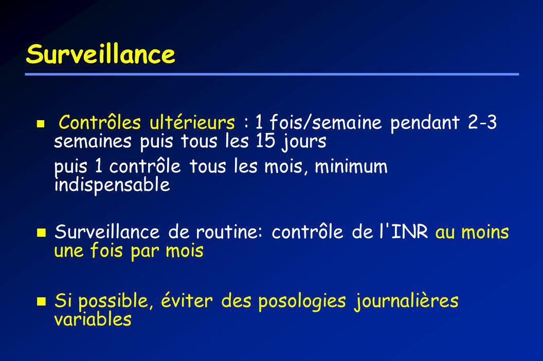 Surveillance Contrôles ultérieurs : 1 fois/semaine pendant 2-3 semaines puis tous les 15 jours puis 1 contrôle tous les mois, minimum indispensable Su