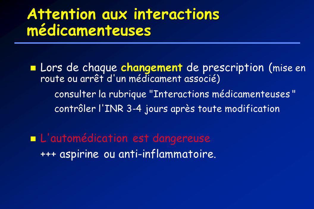 Attention aux interactions médicamenteuses Lors de chaque changement de prescription ( mise en route ou arrêt d'un médicament associé) consulter la ru