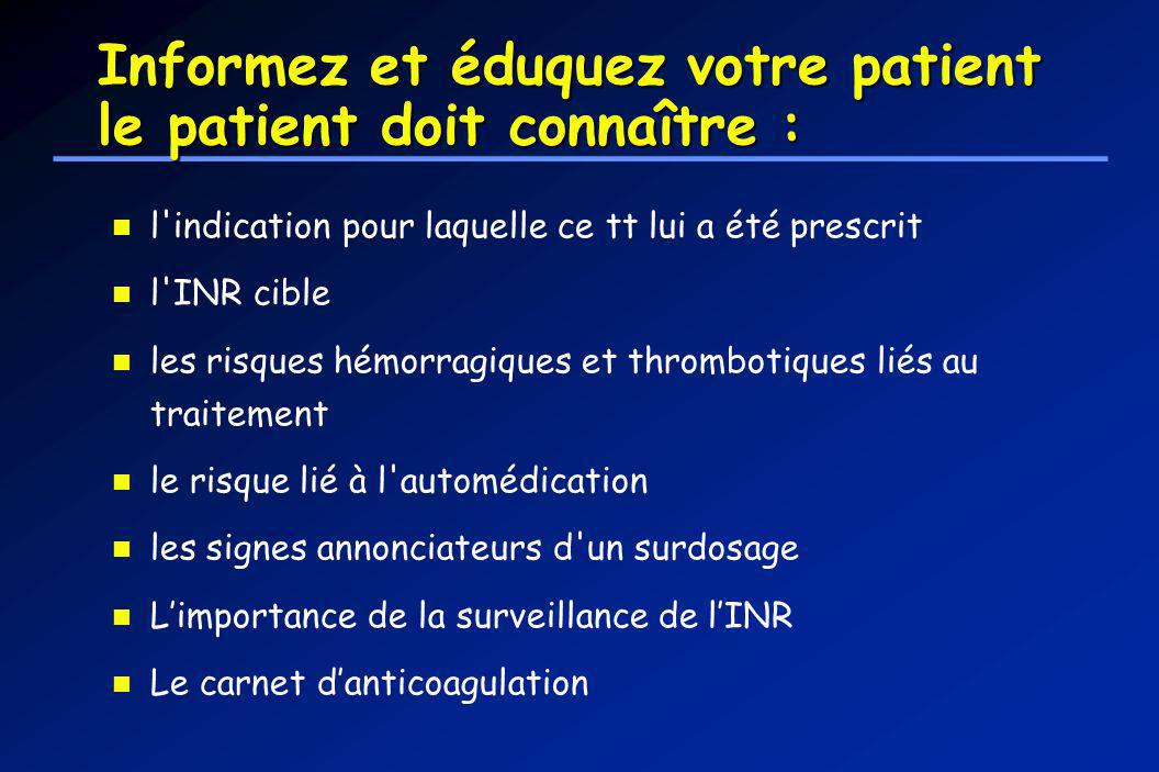 Informez et éduquez votre patient le patient doit connaître : l'indication pour laquelle ce tt lui a été prescrit l'INR cible les risques hémorragique