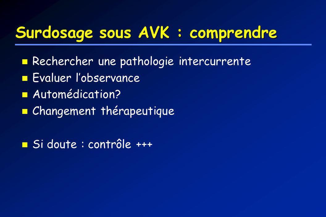 Surdosage sous AVK : comprendre Rechercher une pathologie intercurrente Evaluer lobservance Automédication? Changement thérapeutique Si doute : contrô