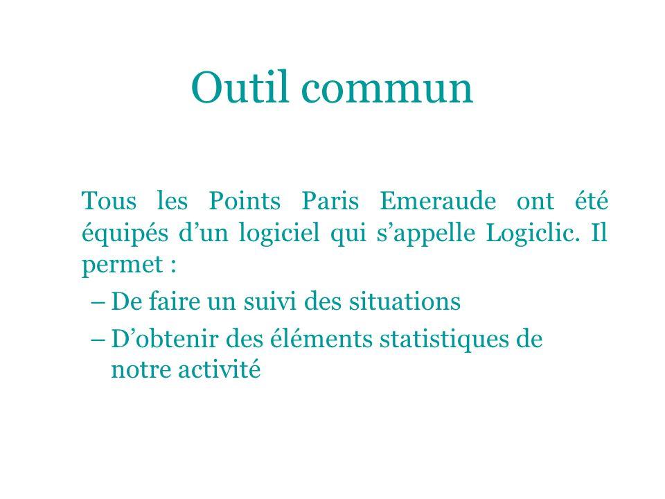 Outil commun Tous les Points Paris Emeraude ont été équipés dun logiciel qui sappelle Logiclic. Il permet : –De faire un suivi des situations –Dobteni