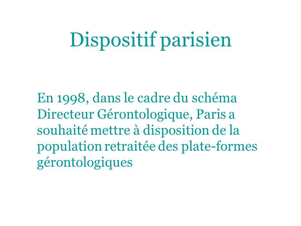 Dispositif parisien En 1998, dans le cadre du schéma Directeur Gérontologique, Paris a souhaité mettre à disposition de la population retraitée des pl