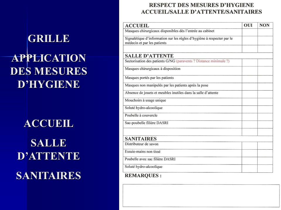 GRILLE APPLICATION DES MESURES DHYGIENE ACCUEIL SALLE DATTENTE SANITAIRES