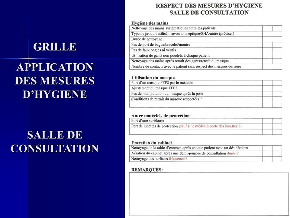GRILLE APPLICATION DES MESURES DHYGIENE SALLE DE CONSULTATION