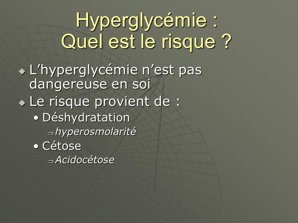 Hyperglycémie : Quel est le risque ? Lhyperglycémie nest pas dangereuse en soi Lhyperglycémie nest pas dangereuse en soi Le risque provient de : Le ri