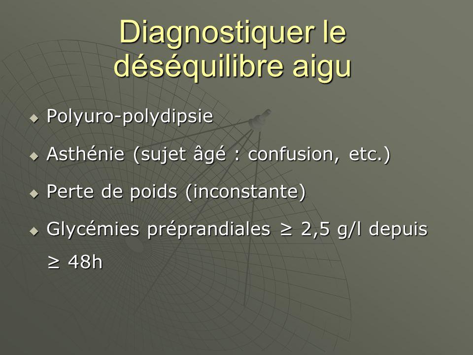 Diagnostiquer le déséquilibre aigu Polyuro-polydipsie Polyuro-polydipsie Asthénie (sujet âgé : confusion, etc.) Asthénie (sujet âgé : confusion, etc.) Perte de poids (inconstante) Perte de poids (inconstante) Glycémies préprandiales 2,5 g/l depuis 48h Glycémies préprandiales 2,5 g/l depuis 48h