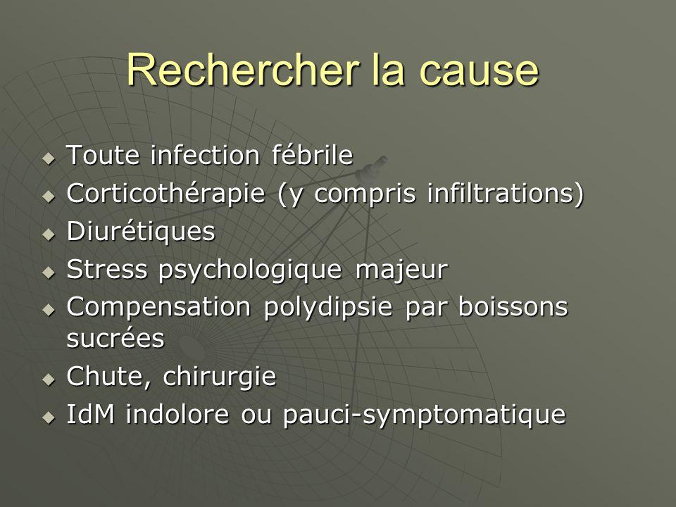 Rechercher la cause Toute infection fébrile Toute infection fébrile Corticothérapie (y compris infiltrations) Corticothérapie (y compris infiltrations