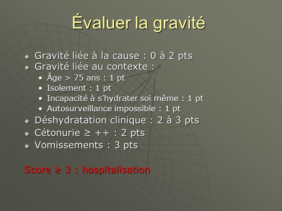 Évaluer la gravité Gravité liée à la cause : 0 à 2 pts Gravité liée à la cause : 0 à 2 pts Gravité liée au contexte : Gravité liée au contexte : Âge >