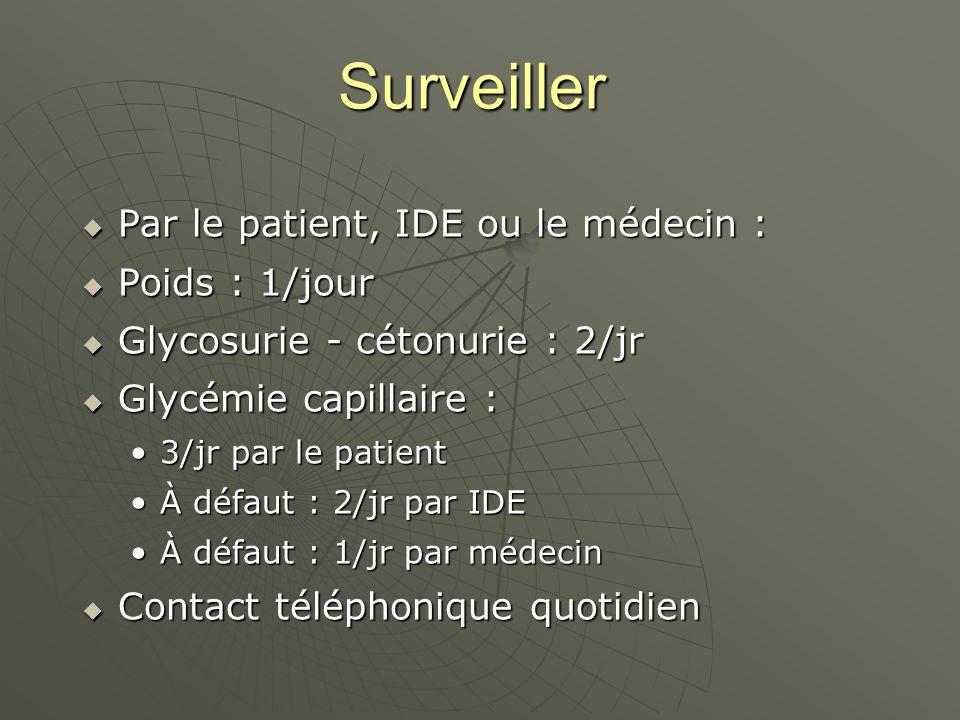 Surveiller Par le patient, IDE ou le médecin : Par le patient, IDE ou le médecin : Poids : 1/jour Poids : 1/jour Glycosurie - cétonurie : 2/jr Glycosurie - cétonurie : 2/jr Glycémie capillaire : Glycémie capillaire : 3/jr par le patient3/jr par le patient À défaut : 2/jr par IDEÀ défaut : 2/jr par IDE À défaut : 1/jr par médecinÀ défaut : 1/jr par médecin Contact téléphonique quotidien Contact téléphonique quotidien