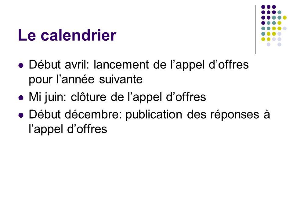 Le calendrier Début avril: lancement de lappel doffres pour lannée suivante Mi juin: clôture de lappel doffres Début décembre: publication des réponse