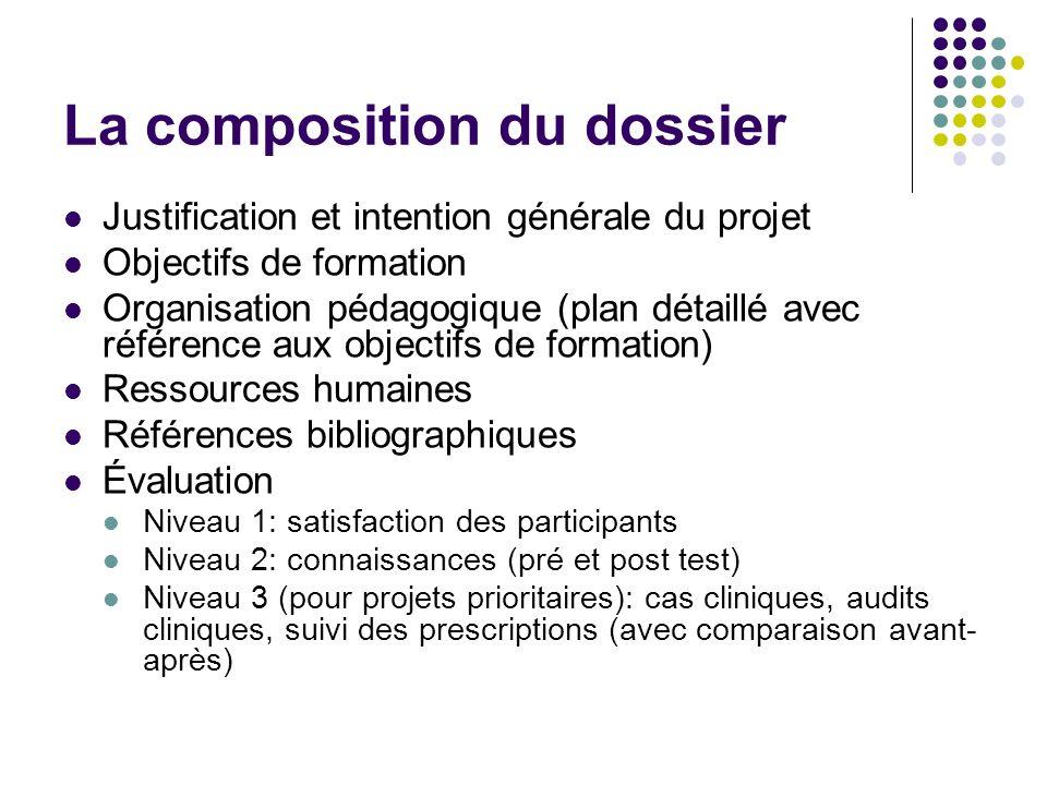 La composition du dossier Justification et intention générale du projet Objectifs de formation Organisation pédagogique (plan détaillé avec référence