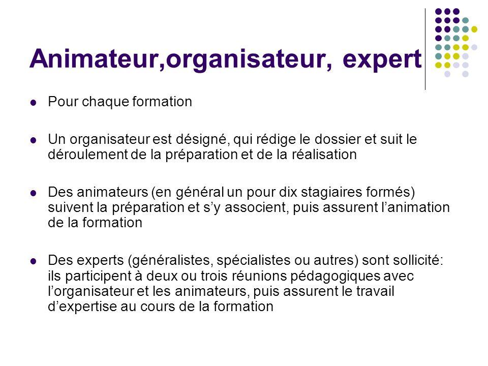 Animateur,organisateur, expert Pour chaque formation Un organisateur est désigné, qui rédige le dossier et suit le déroulement de la préparation et de