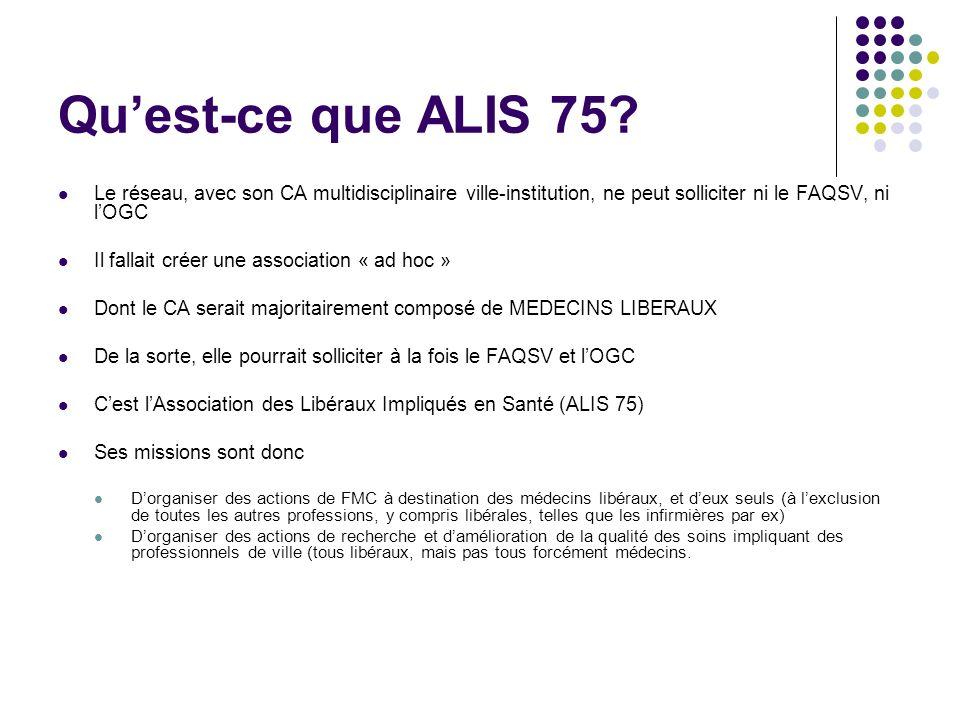 Quest-ce que ALIS 75? Le réseau, avec son CA multidisciplinaire ville-institution, ne peut solliciter ni le FAQSV, ni lOGC Il fallait créer une associ