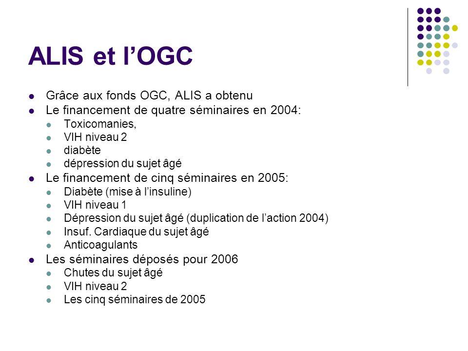 ALIS et lOGC Grâce aux fonds OGC, ALIS a obtenu Le financement de quatre séminaires en 2004: Toxicomanies, VIH niveau 2 diabète dépression du sujet âg