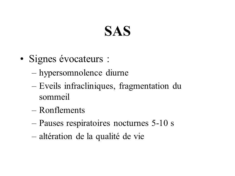 SAS Signes évocateurs : –hypersomnolence diurne –Eveils infracliniques, fragmentation du sommeil –Ronflements –Pauses respiratoires nocturnes 5-10 s –