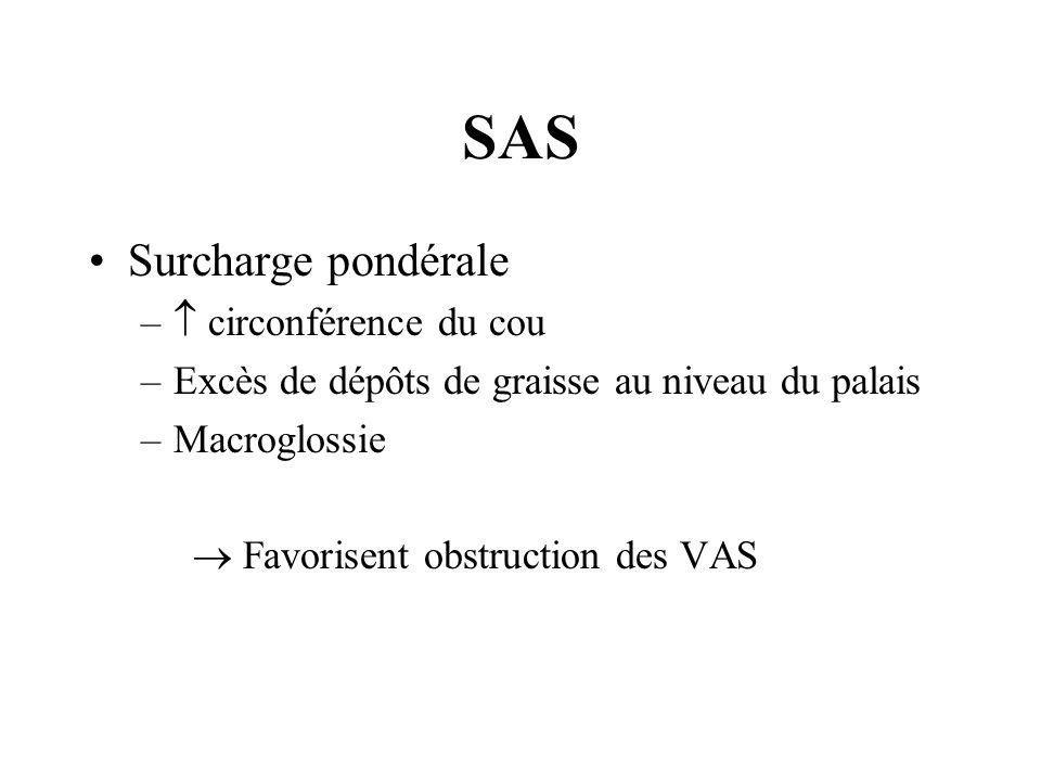 SAS Surcharge pondérale – circonférence du cou –Excès de dépôts de graisse au niveau du palais –Macroglossie Favorisent obstruction des VAS
