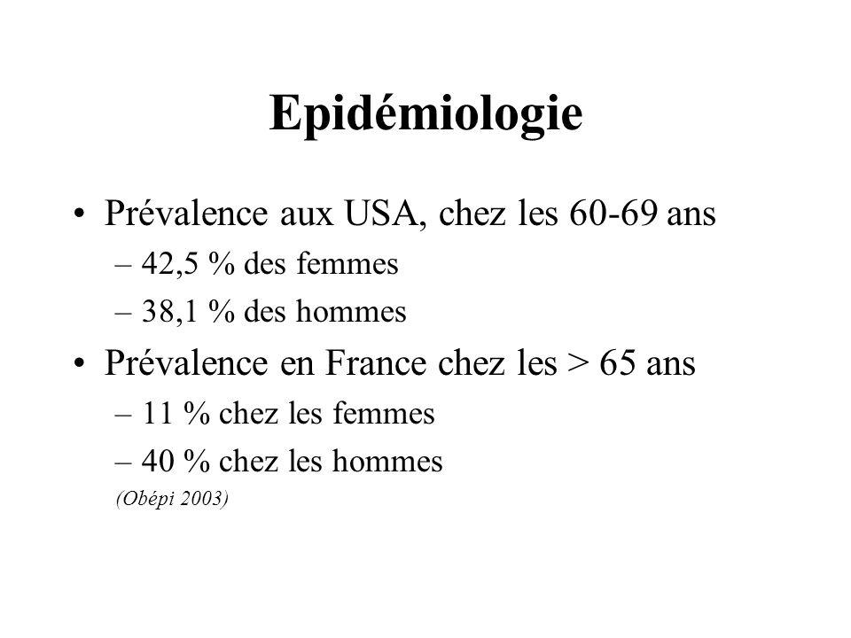 Epidémiologie Prévalence aux USA, chez les 60-69 ans –42,5 % des femmes –38,1 % des hommes Prévalence en France chez les > 65 ans –11 % chez les femme