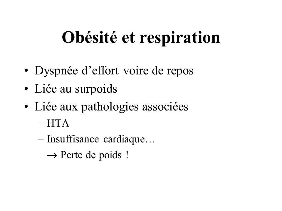 Obésité et respiration Dyspnée deffort voire de repos Liée au surpoids Liée aux pathologies associées –HTA –Insuffisance cardiaque… Perte de poids !