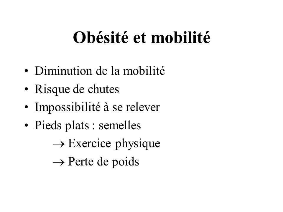Obésité et mobilité Diminution de la mobilité Risque de chutes Impossibilité à se relever Pieds plats : semelles Exercice physique Perte de poids