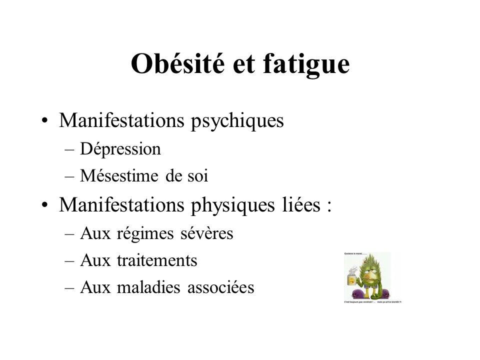 Obésité et fatigue Manifestations psychiques –Dépression –Mésestime de soi Manifestations physiques liées : –Aux régimes sévères –Aux traitements –Aux