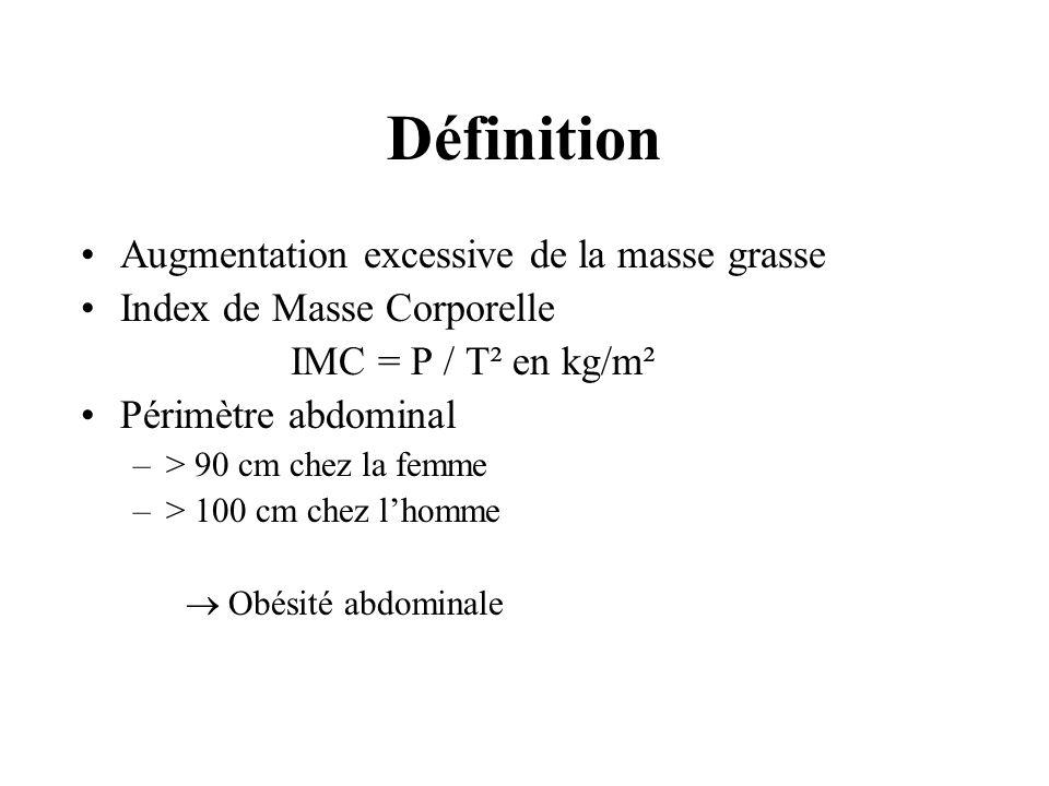 Définition Augmentation excessive de la masse grasse Index de Masse Corporelle IMC = P / T² en kg/m² Périmètre abdominal –> 90 cm chez la femme –> 100