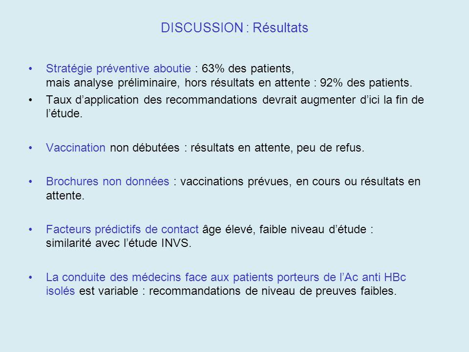 DISCUSSION : Résultats Stratégie préventive aboutie : 63% des patients, mais analyse préliminaire, hors résultats en attente : 92% des patients. Taux