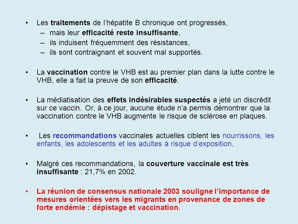 Etude PREVAC B : principe Enquête et une action de prévention ciblée sur une population à risque: les migrants originaires dAfrique et dAsie.