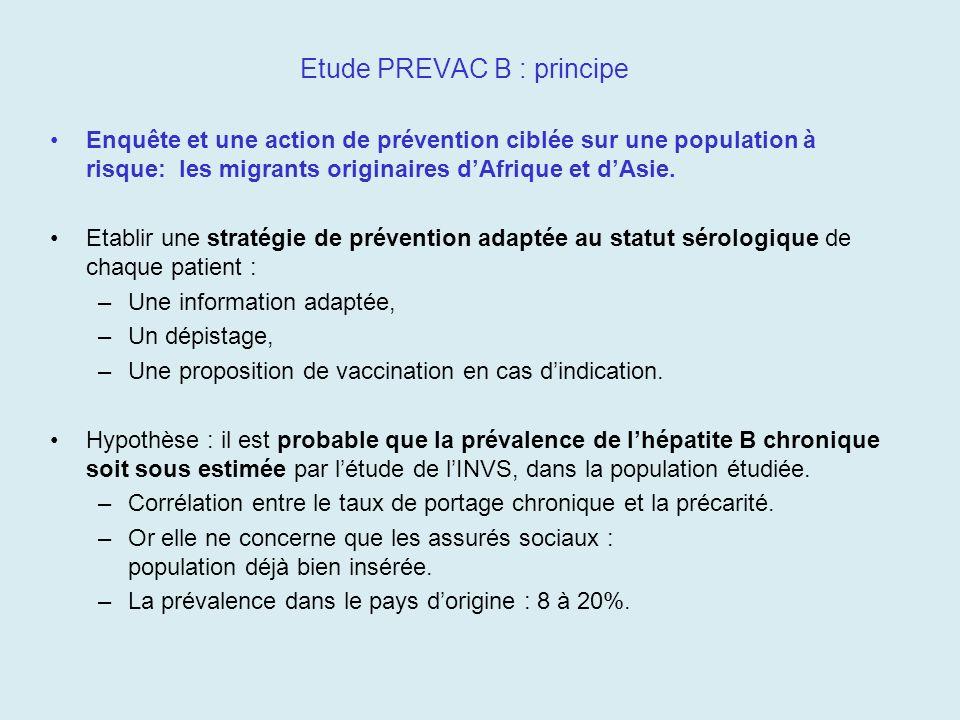 Etude PREVAC B : Objectifs Principaux Evaluer la faisabilité dune action de prévention ciblée sur cette population à risque.