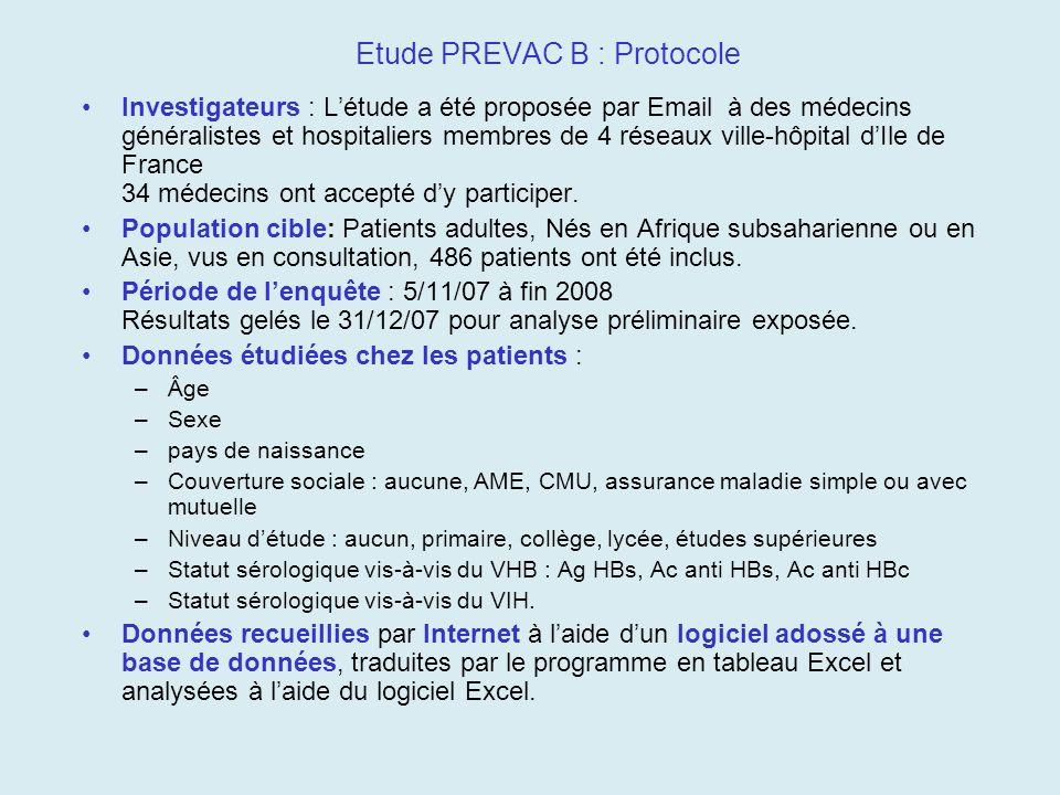 Etude PREVAC B : Protocole Investigateurs : Létude a été proposée par Email à des médecins généralistes et hospitaliers membres de 4 réseaux ville-hôp